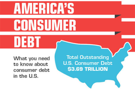 Goes to page displaying infographic on the different types of consumer debt