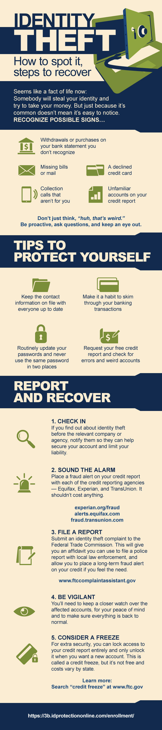 Use Consolidated Credit's identity theft protection infographic to guard against ID theft and credit fraud